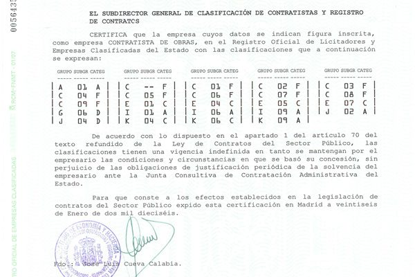 CLASIFICACIÓN OPERA SEVERITAS